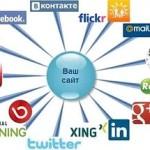 Продвижение сайта с помощью социальных сетей